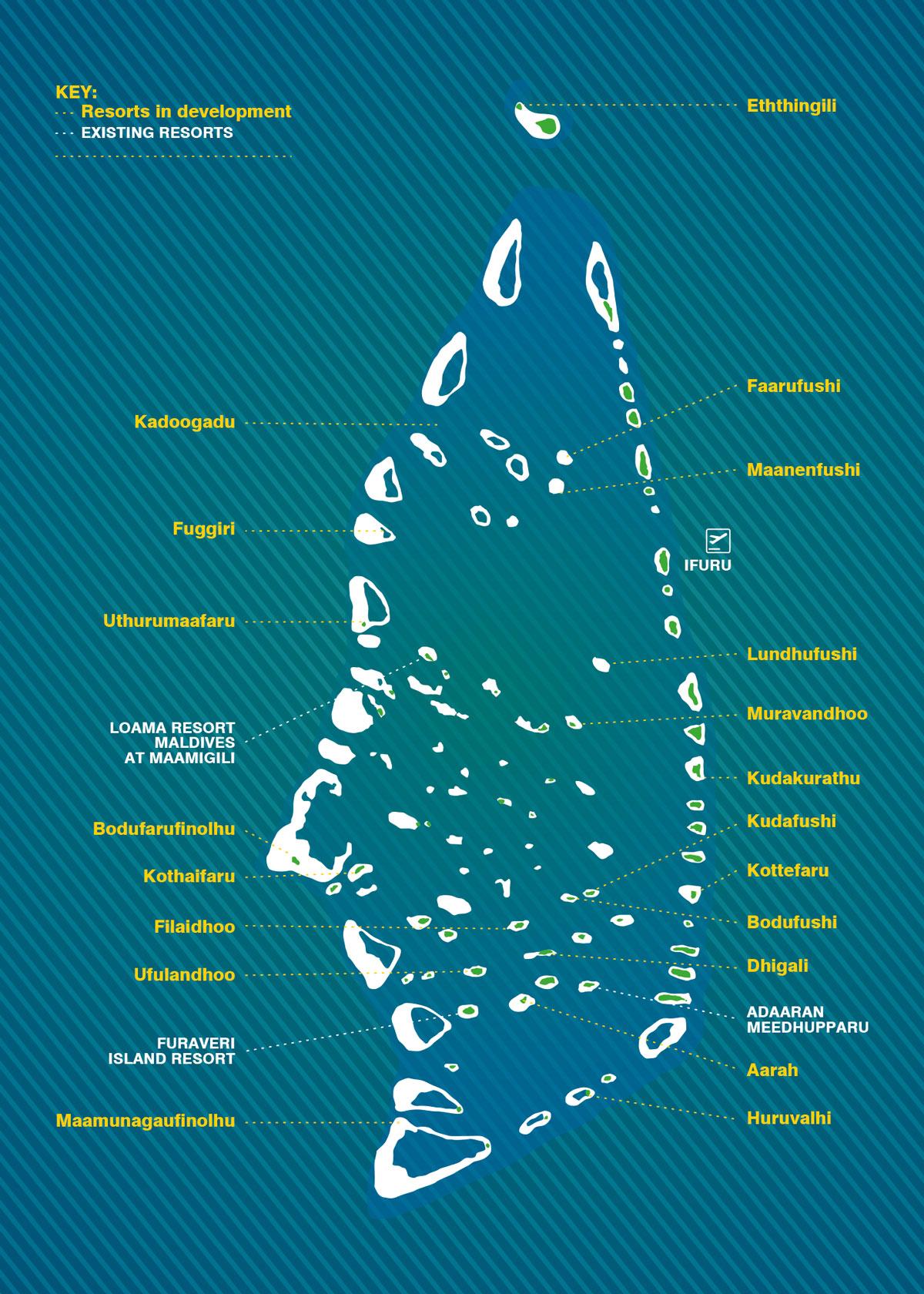 raa-atoll-developments