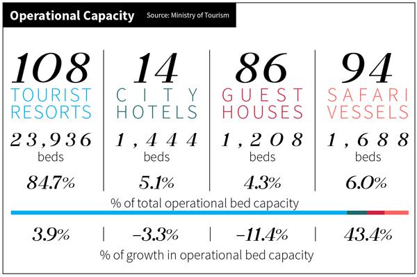 Tourism-Indicators-2015-Diagram-4