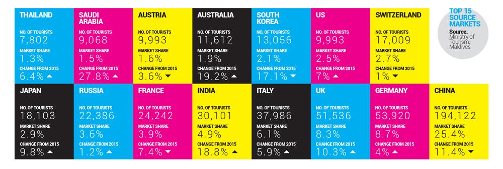 Tourism-Indicators-HM-16-3