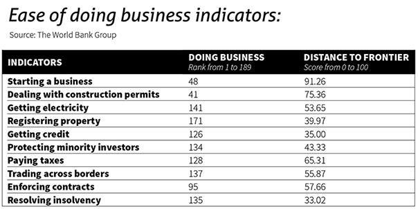 Tourism-Indicators-(Hotelier-Issue-011)-3